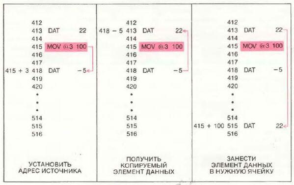 Приложение. В мире науки. Занимательный компьютер. 1983-1990 Wmn84051