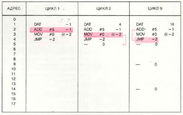 Приложение. В мире науки. Занимательный компьютер. 1983-1990 Wmn84053