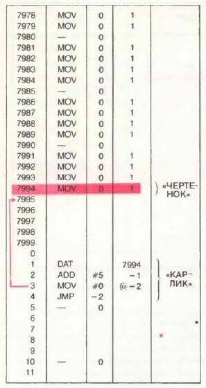 Приложение. В мире науки. Занимательный компьютер. 1983-1990 Wmn84054
