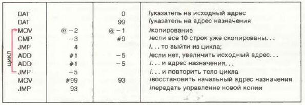 Приложение. В мире науки. Занимательный компьютер. 1983-1990 Wmn84055