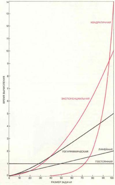 Приложение. В мире науки. Занимательный компьютер. 1983-1990 Wmn84058