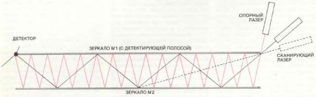 Приложение. В мире науки. Занимательный компьютер. 1983-1990 Wmn84062