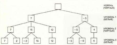Приложение. В мире науки. Занимательный компьютер. 1983-1990 Wmn84068