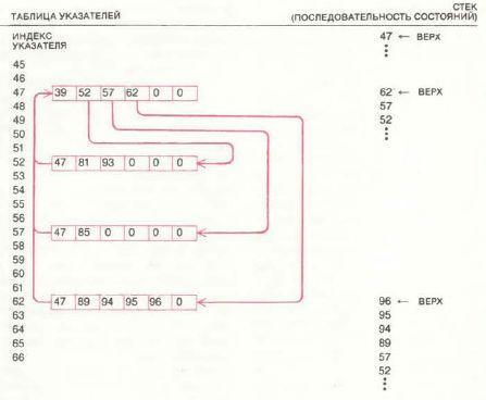 Приложение. В мире науки. Занимательный компьютер. 1983-1990 Wmn84070