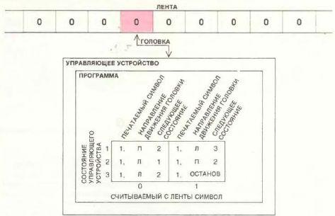 Приложение. В мире науки. Занимательный компьютер. 1983-1990 Wmn84111