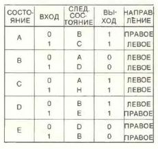 Приложение. В мире науки. Занимательный компьютер. 1983-1990 Wmn85013