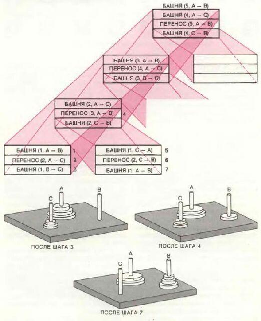 Приложение. В мире науки. Занимательный компьютер. 1983-1990 Wmn85015