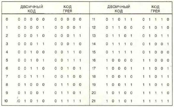 Приложение. В мире науки. Занимательный компьютер. 1983-1990 Wmn85018