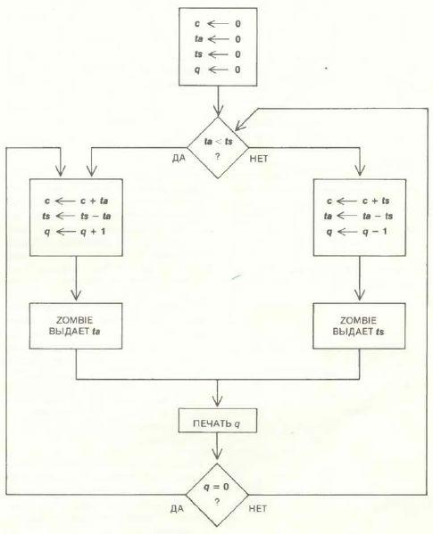 Приложение. В мире науки. Занимательный компьютер. 1983-1990 Wmn85028