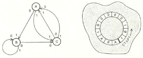 Приложение. В мире науки. Занимательный комьютер. 1983-1990 - Страница 2 Wmn86012
