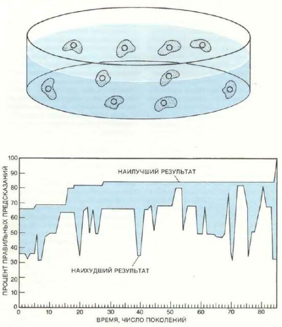 Приложение. В мире науки. Занимательный комьютер. 1983-1990 - Страница 2 Wmn86015