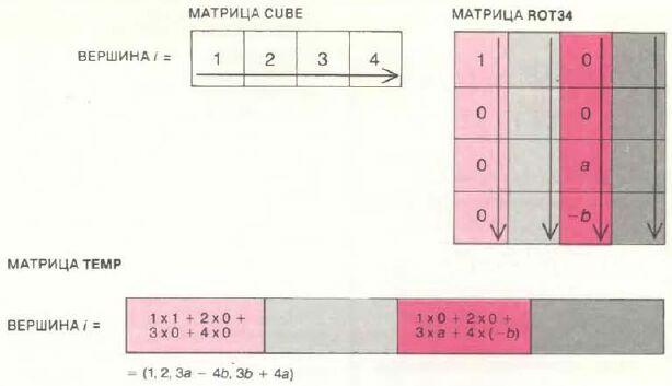 Приложение. В мире науки. Занимательный комьютер. 1983-1990 - Страница 2 Wmn86038