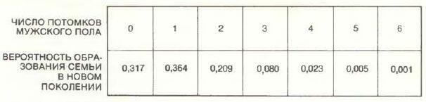 Приложение. В мире науки. Занимательный комьютер. 1983-1990 - Страница 2 Wmn86043