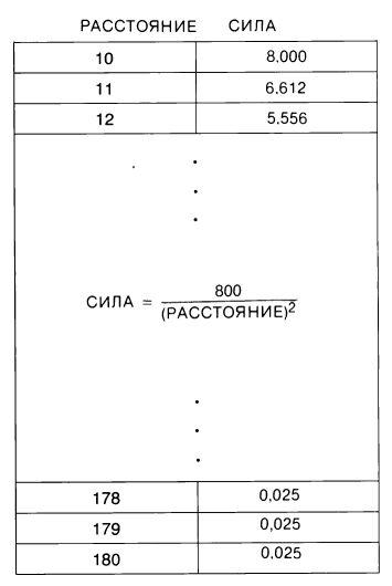 Приложение. В мире науки. Занимательный комьютер. 1983-1990 - Страница 2 Wmn87011