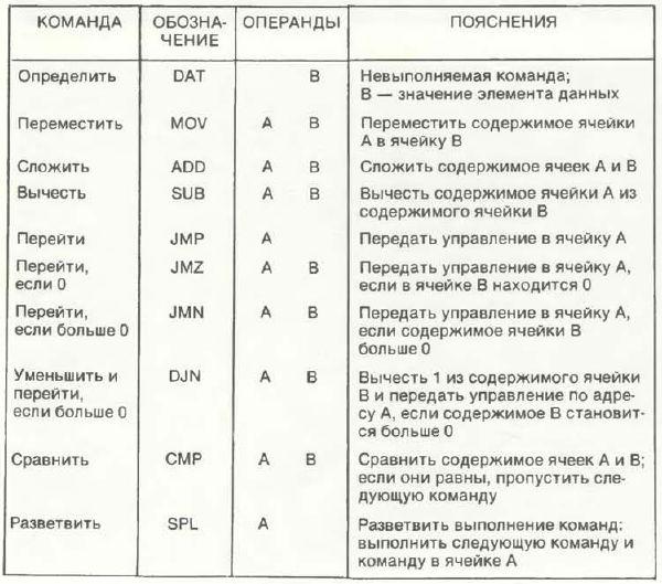 Приложение. В мире науки. Занимательный комьютер. 1983-1990 - Страница 2 Wmn87019