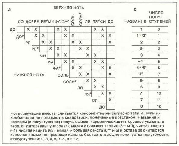 Приложение. В мире науки. Занимательный комьютер. 1983-1990 - Страница 2 Wmn87032