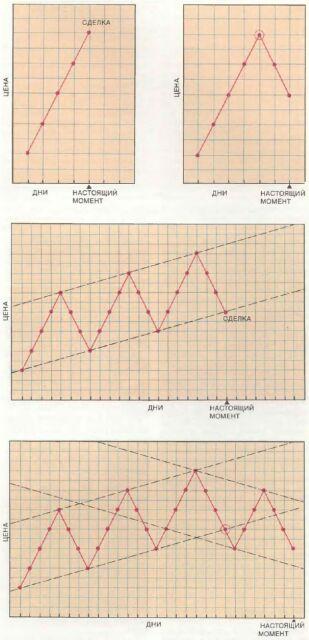 Приложение. В мире науки. Занимательный комьютер. 1983-1990 - Страница 2 Wmn87037