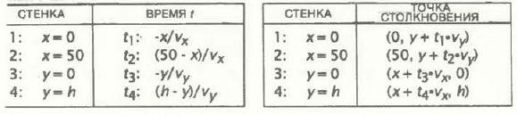 Приложение. В мире науки. Занимательный компьютер. 1983-1990 - Страница 3 Wmn88029