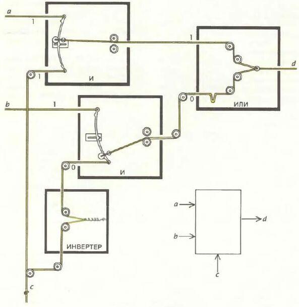 Приложение. В мире науки. Занимательный компьютер. 1983-1990 - Страница 3 Wmn88037