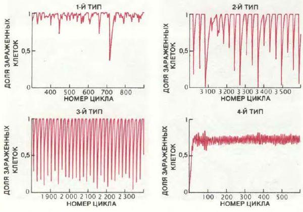 Приложение. В мире науки. Занимательный компьютер. 1983-1990 - Страница 3 Wmn88110