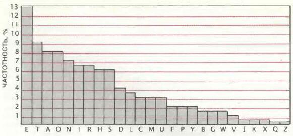 Приложение. В мире науки. Занимательный компьютер. 1983-1990 - Страница 3 Wmn88116