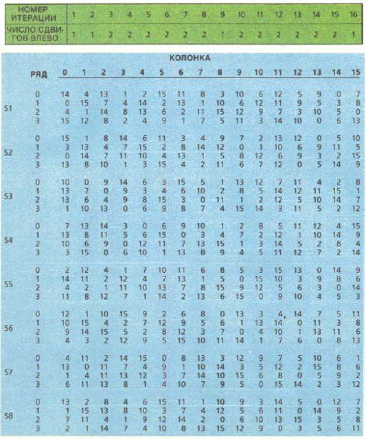 Приложение. В мире науки. Занимательный компьютер. 1983-1990 - Страница 3 Wmn89013