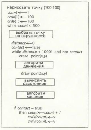 Приложение. В мире науки. Занимательный компьютер. 1983-1990 - Страница 3 Wmn89018