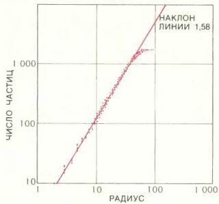 Приложение. В мире науки. Занимательный компьютер. 1983-1990 - Страница 3 Wmn89019