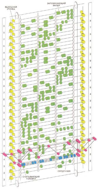 Приложение. В мире науки. Занимательный компьютер. 1983-1990 - Страница 3 Wmn89123