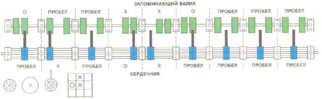 Приложение. В мире науки. Занимательный компьютер. 1983-1990 - Страница 3 Wmn89127