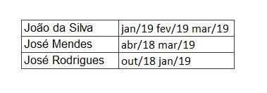 Importação de tabela do Excel com especificações em linhas e colunas similar a consulta de referência cruzada Imagem11