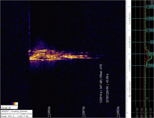 Recoupement de captures video et d'enregistrements de traces du Radar Graves 10275410