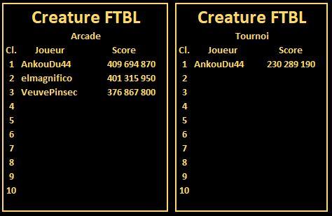 Williams Pinball : Les records du LUP's Club en mode Classique (arcade et tournoi) - Page 5 Cftbl10