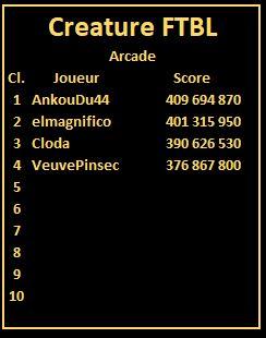 Williams Pinball : Les records du LUP's Club en mode Classique (arcade et tournoi) - Page 5 Cftbl11