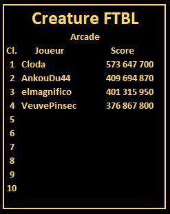 Williams Pinball : Les records du LUP's Club en mode Classique (arcade et tournoi) - Page 5 Cftbl12