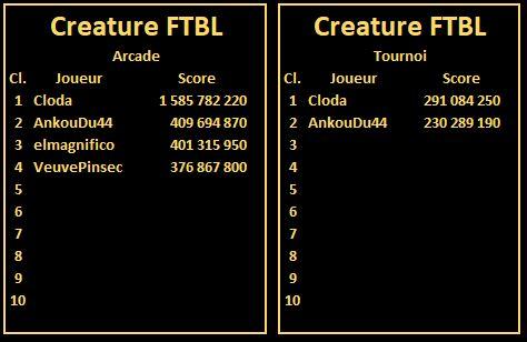Williams Pinball : Les records du LUP's Club en mode Classique (arcade et tournoi) - Page 6 Cftbl14