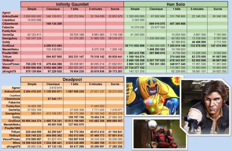 LUP's Club TdM 06.18 : Sorties Ciné • Infinity Gauntlet, Han Solo, Deadpool - Page 7 Juin610