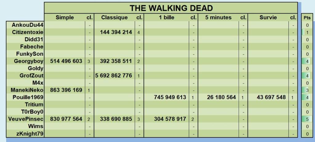 LUP's Club TdM 11.18 : Alerte Invasion • DOOM, The Walking Dead, Earth Defense - Page 3 Novemb14