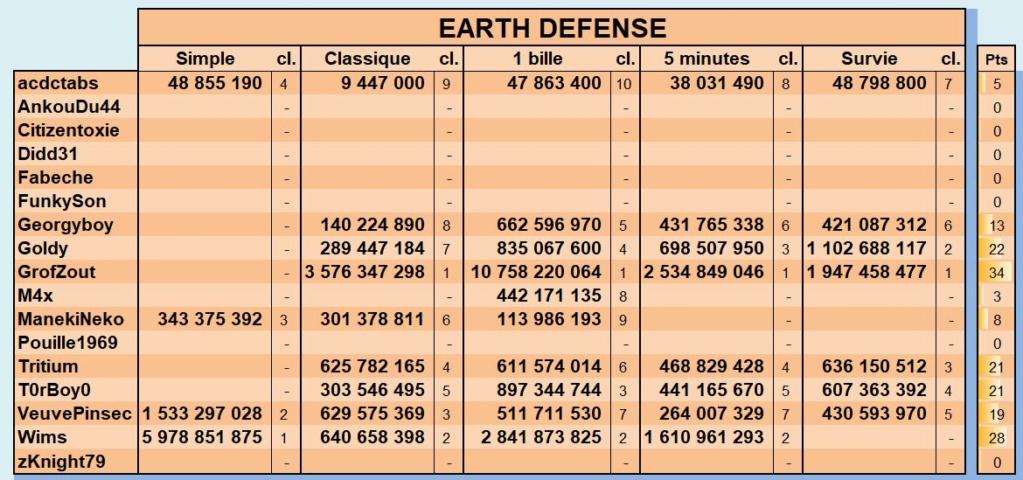 LUP's Club TdM 11.18 : Alerte Invasion • DOOM, The Walking Dead, Earth Defense - Page 6 Novemb23