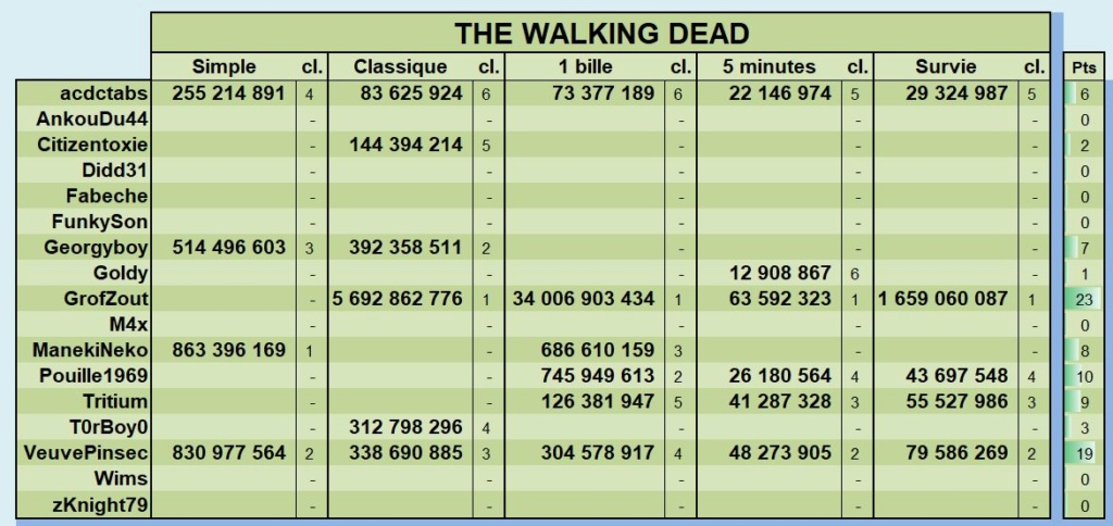 LUP's Club TdM 11.18 : Alerte Invasion • DOOM, The Walking Dead, Earth Defense - Page 6 Novemb24