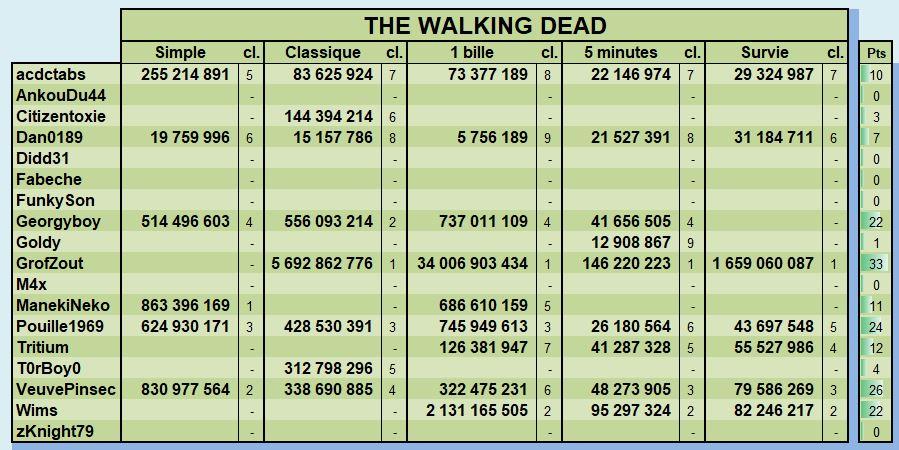 LUP's Club TdM 11.18 : Alerte Invasion • DOOM, The Walking Dead, Earth Defense - Page 8 Novemb31
