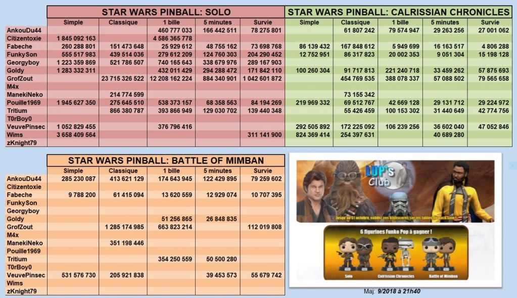LUP's Club TdM 09-10.18 : Solo Pack • Solo, Calrissian Chronicles, Battle of Mimban - Page 5 Octobr11