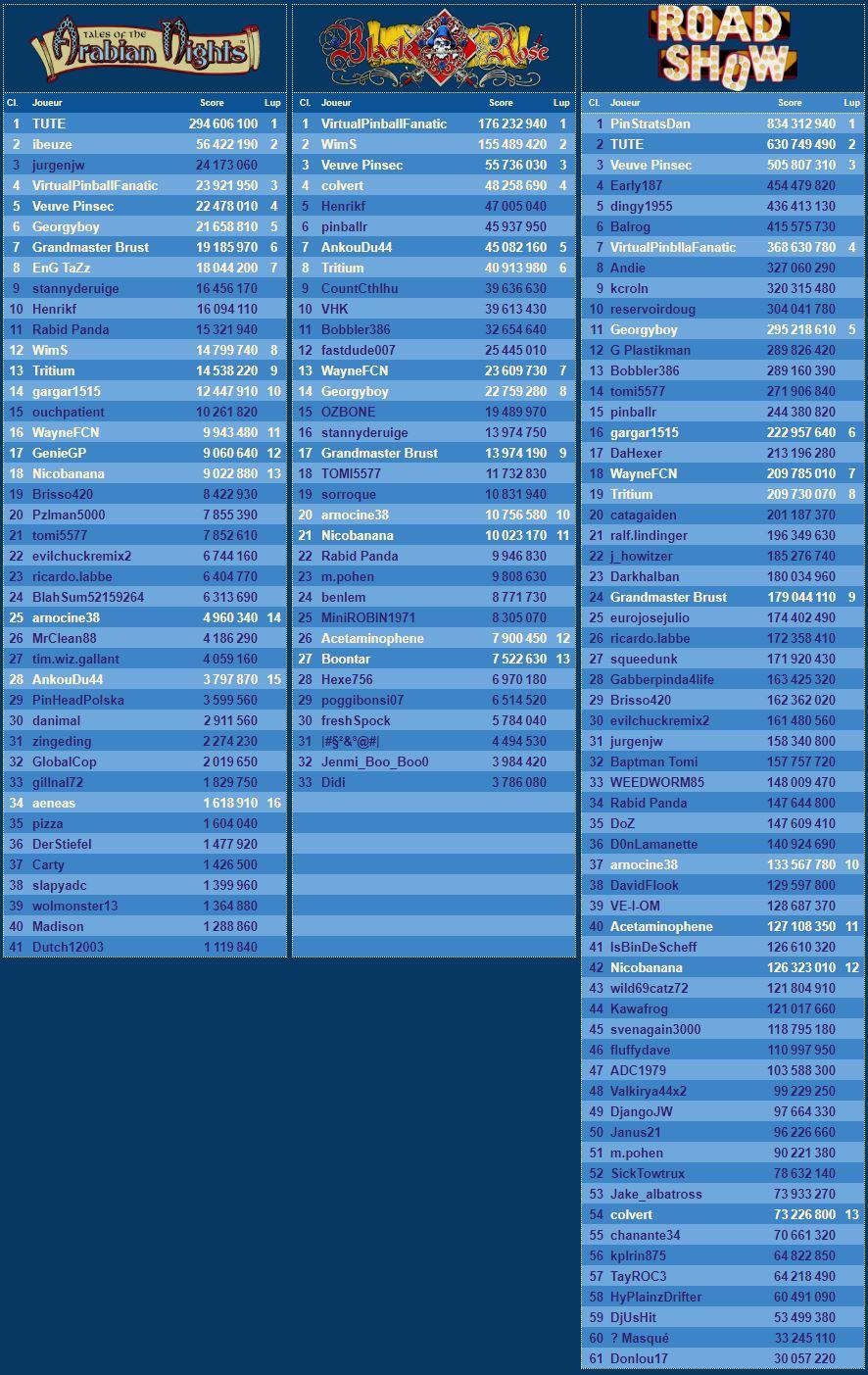 Le championnat Williams - Saison 3  S3prov12