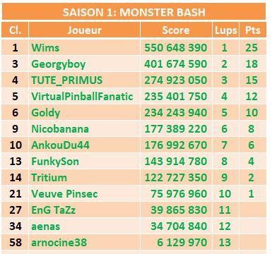 Le championnat Williams - Saison 5 Sv_s110