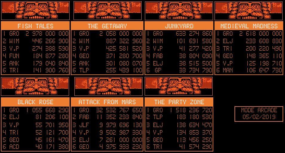 Williams Pinball : Les records du LUP's Club en mode Classique (arcade et tournoi) - Page 3 Testpz10