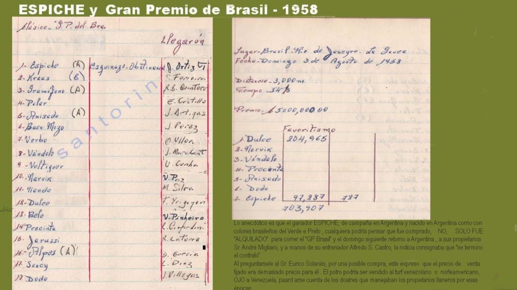 Hace 50 años - GRANDE PREMIO BRASIL - ESPICHE (Arg.) 1958-e12