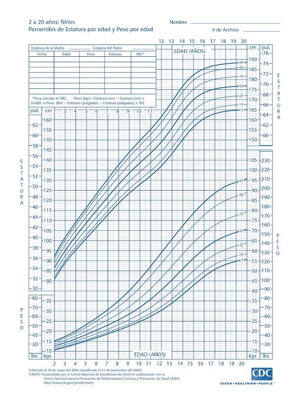 Preferirías medir 1,70 o 2,00 metros? - Página 31 3526d711