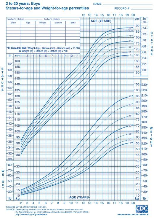 ¿Cuánto mide José Luis Gil? - Página 4 61455210