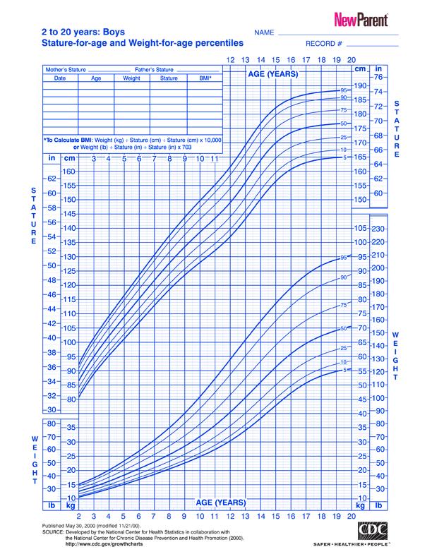 ¿Creeis que medir 1,74 de estatura es ser bajo? ¿y 1,75? - Página 35 A946ae10