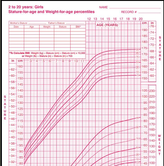 ¿Cuál creeis que es la altura ideal de una mujer? - Página 7 Captur20